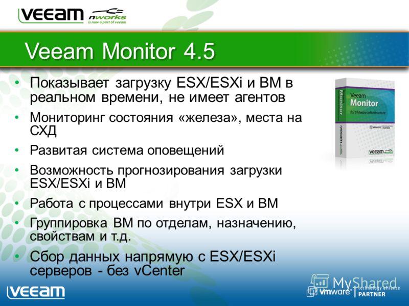 Veeam Monitor 4.5 Показывает загрузку ESX/ESXi и ВМ в реальном времени, не имеет агентов Мониторинг состояния «железа», места на СХД Развитая система оповещений Возможность прогнозирования загрузки ESX/ESXi и ВМ Работа с процессами внутри ESX и ВМ Гр