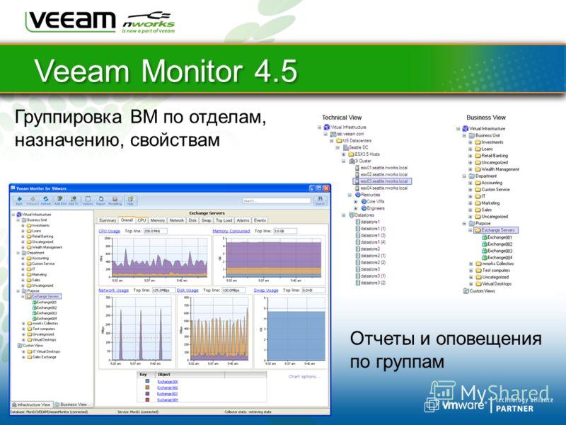 Veeam Monitor 4.5 Группировка ВМ по отделам, назначению, свойствам Отчеты и оповещения по группам
