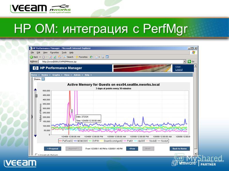 HP OM: интеграция с PerfMgr