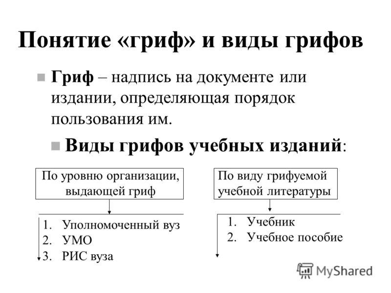Понятие «гриф» и виды грифов n Гриф – надпись на документе или издании, определяющая порядок пользования им. n Виды грифов учебных изданий : По уровню организации, выдающей гриф По виду грифуемой учебной литературы 1.Уполномоченный вуз 2.УМО 3.РИС ву