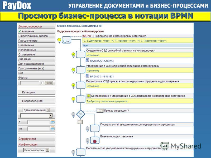 Просмотр бизнес-процесса Этап БП в процессе исполнения Неактивный этап БП Галочкой отмечается выполненный этап БП Нажатием на индекс документа открывается карточка документа, связанного с этапом БП