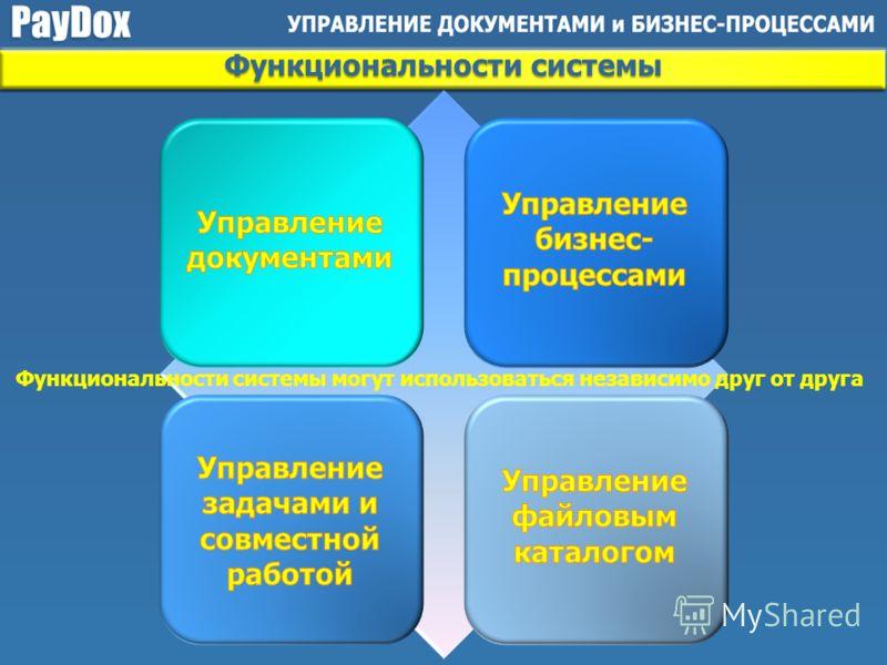 Для тех, кому нужен результат, а не процесс Управление бизнес-процессами http://www.paydox.ru