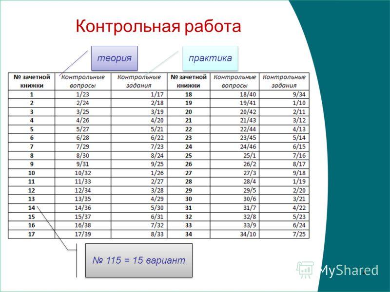 Содержание курса Основы ценовой политики предприятия (цена, структура, эластичность, конкуренция и прочее) Методы ценообразования Ценовые стратегии Скидки 3