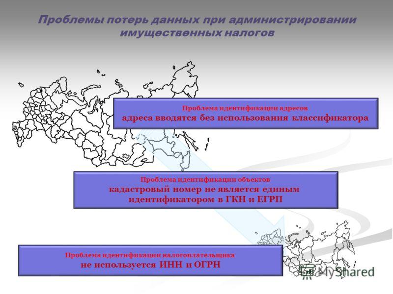 Проблема идентификации адресов адреса вводятся без использования классификатора Проблема идентификации объектов кадастровый номер не является единым идентификатором в ГКН и ЕГРП Проблема идентификации налогоплательщика не используется ИНН и ОГРН Проб