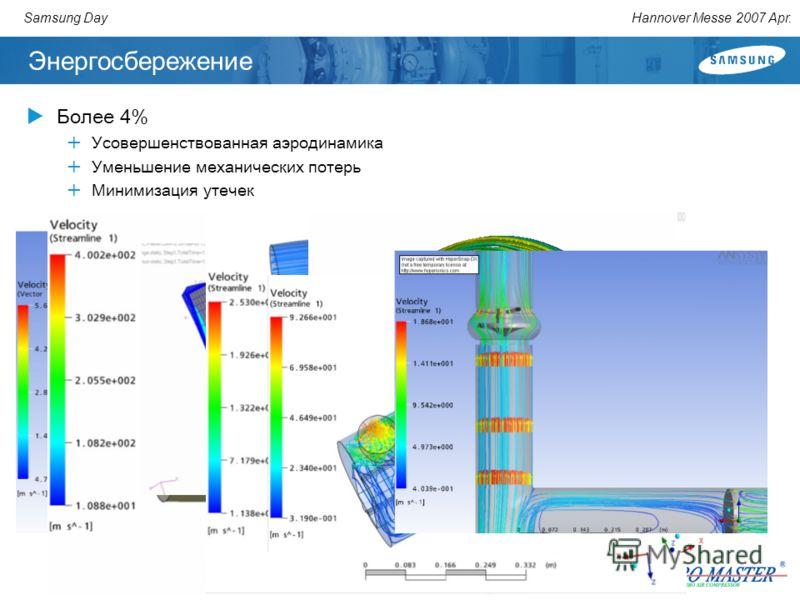 Hannover Messe 2007 Apr.Samsung Day Энергосбережение Более 4% Усовершенствованная аэродинамика Уменьшение механических потерь Минимизация утечек