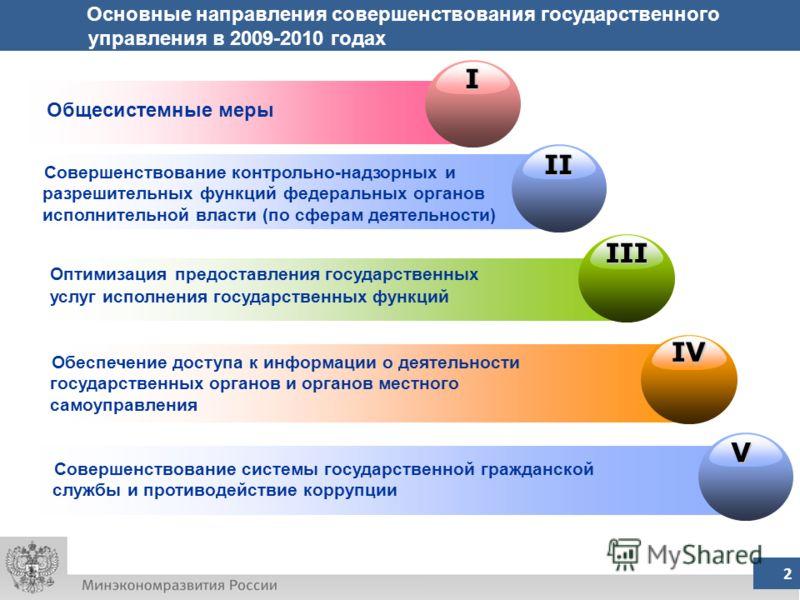 2 2 Основные направления совершенствования государственного управления в 2009-2010 годах 2I II IIIIVV Совершенствование контрольно-надзорных и разрешительных функций федеральных органов исполнительной власти (по сферам деятельности) Общесистемные мер