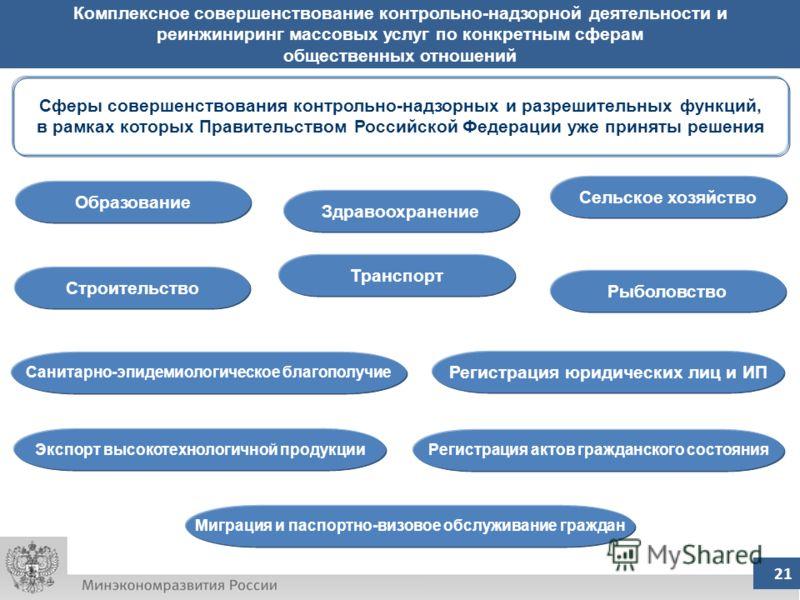 21 Сферы совершенствования контрольно-надзорных и разрешительных функций, в рамках которых Правительством Российской Федерации уже приняты решения Образование Сельское хозяйство Рыболовство Здравоохранение Санитарно-эпидемиологическое благополучие Ст
