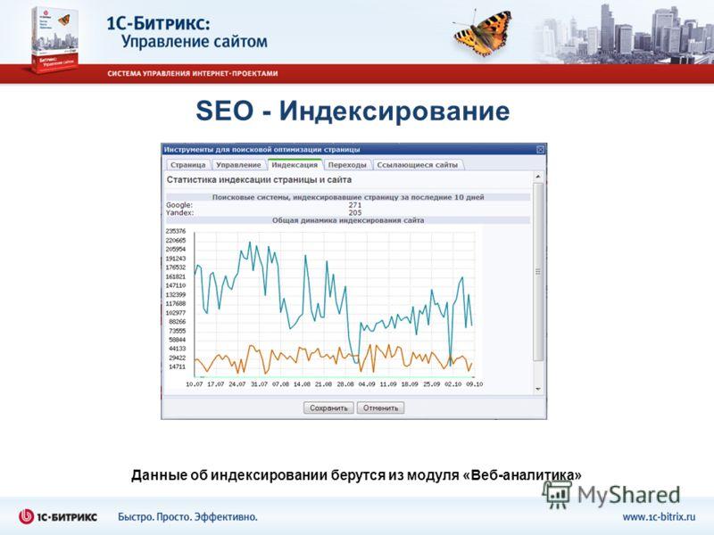 Данные об индексировании берутся из модуля «Веб-аналитика»