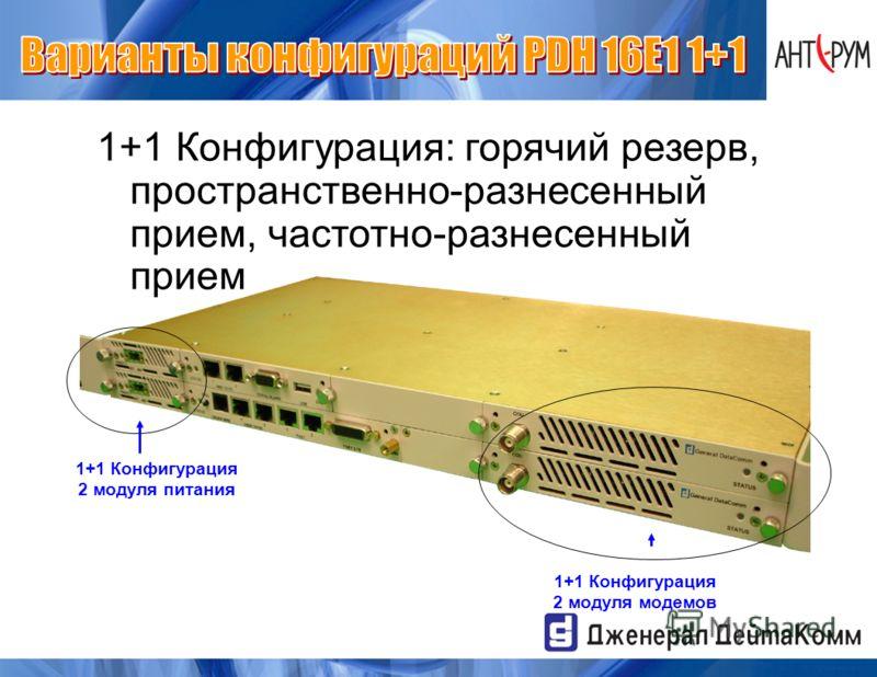 1+1 Конфигурация: горячий резерв, пространственно-разнесенный прием, частотно-разнесенный прием 1+1 Конфигурация 2 модуля модемов 1+1 Конфигурация 2 модуля питания