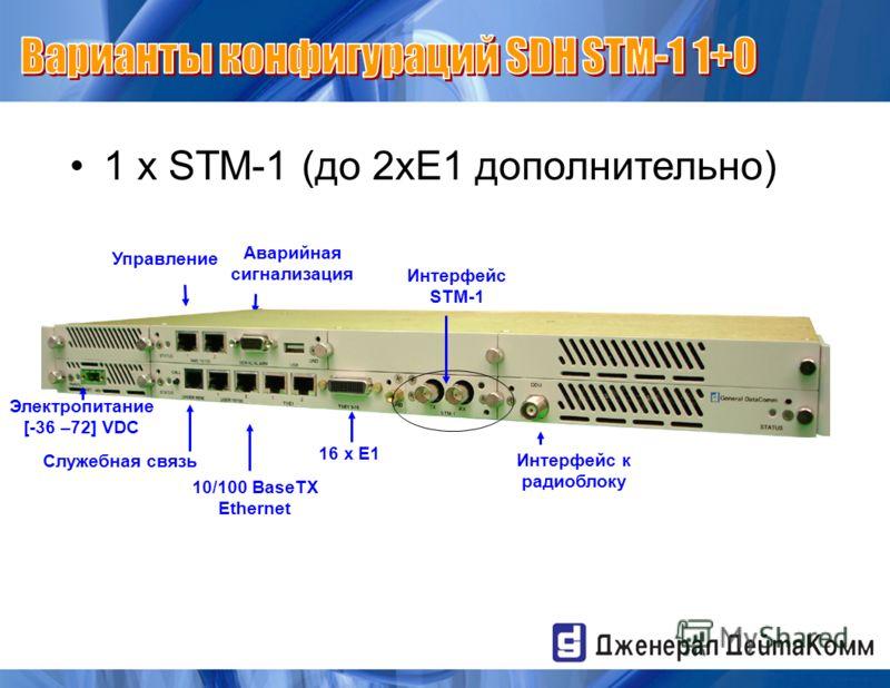 1 x STM-1 (до 2xE1 дополнительно) Интерфейс STM-1 16 x E1 Управление 10/100 BaseTX Ethernet Служебная связь Аварийная сигнализация Интерфейс к радиоблоку Электропитание [-36 –72] VDC