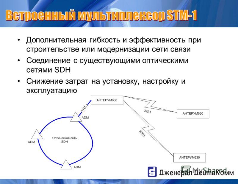 Дополнительная гибкость и эффективность при строительстве или модернизации сети связи Соединение с существующими оптическими сетями SDH Снижение затрат на установку, настройку и эксплуатацию