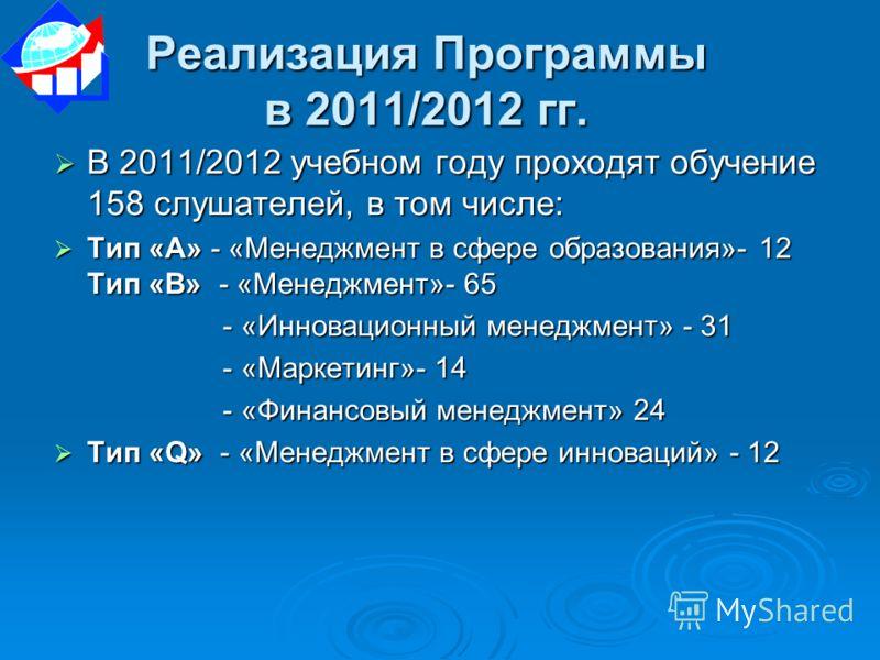 Реализация Программы в 2011/2012 гг. В 2011/2012 учебном году проходят обучение 158 слушателей, в том числе: В 2011/2012 учебном году проходят обучение 158 слушателей, в том числе: Тип «А» - «Менеджмент в сфере образования»- 12 Тип «В» - «Менеджмент»