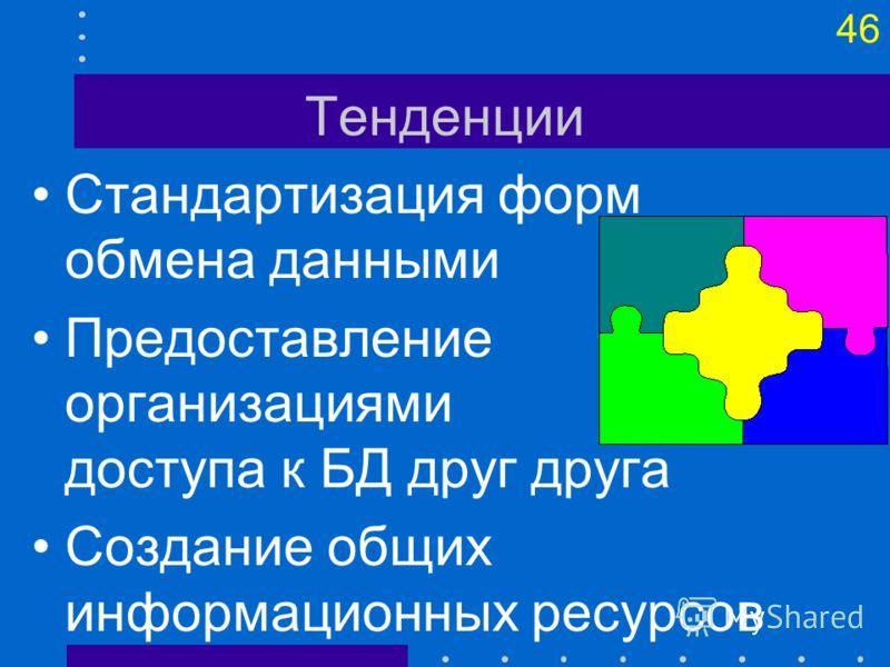 45 Система создания ценностей Производитель Поставщик КОМПАНИЯ Дистрибьютор Клиент