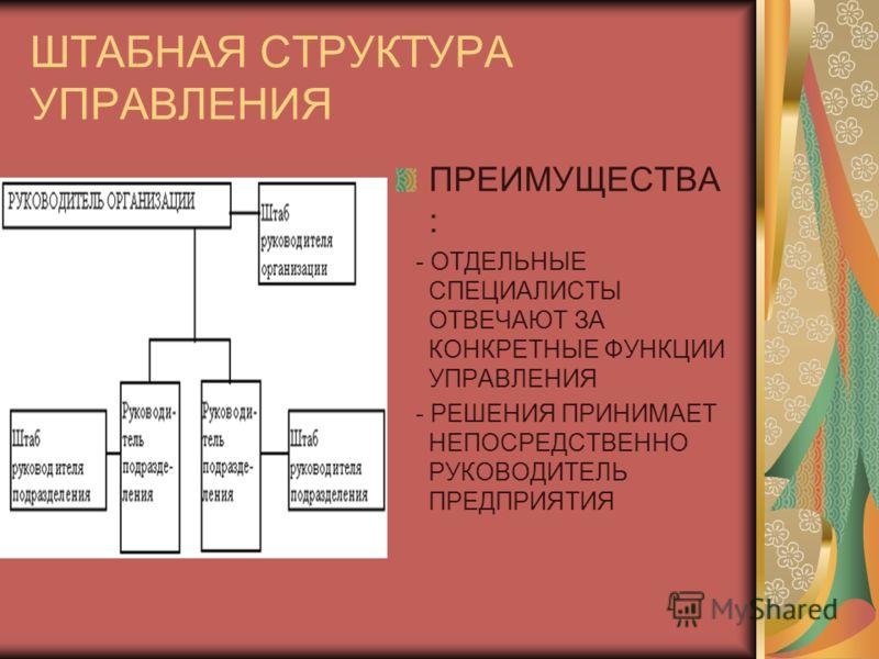 ШТАБНАЯ СТРУКТУРА УПРАВЛЕНИЯ ПРЕИМУЩЕСТВА : - ОТДЕЛЬНЫЕ СПЕЦИАЛИСТЫ ОТВЕЧАЮТ ЗА КОНКРЕТНЫЕ ФУНКЦИИ УПРАВЛЕНИЯ - РЕШЕНИЯ ПРИНИМАЕТ НЕПОСРЕДСТВЕННО РУКОВОДИТЕЛЬ ПРЕДПРИЯТИЯ