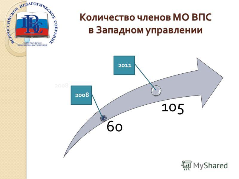 Количество членов МО ВПС в Западном управлении 60 105 2008 2011 2008