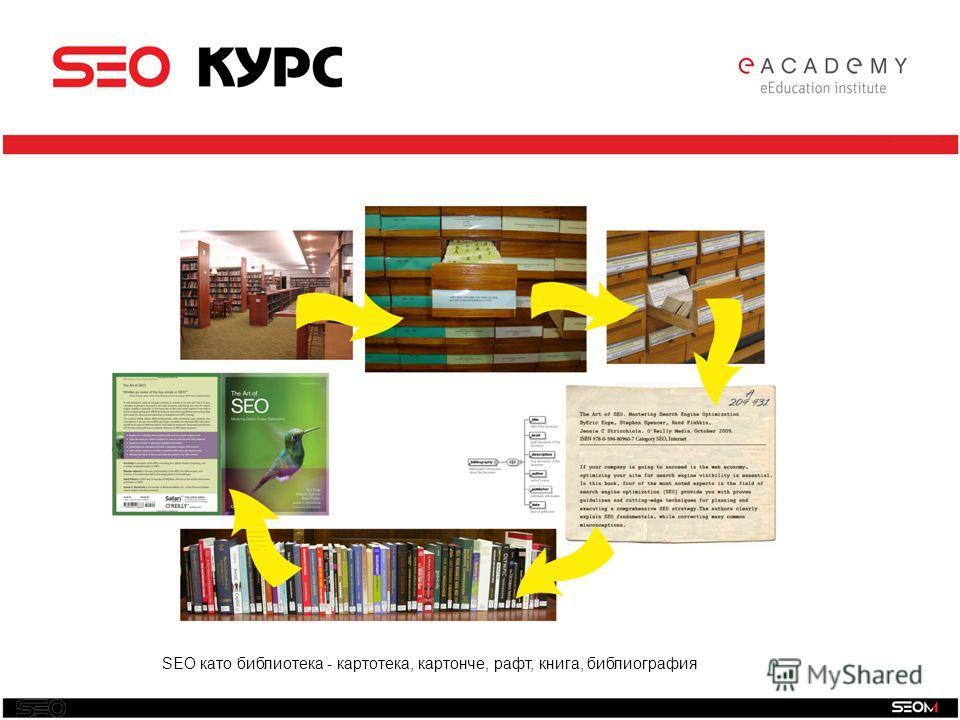SEO SEO като библиотека - картотека, картонче, рафт, книга, библиография