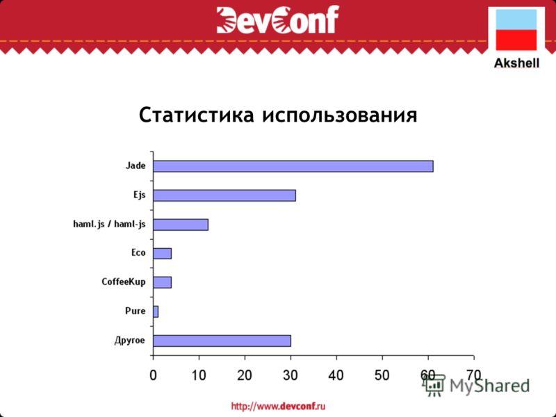 Статистика использования