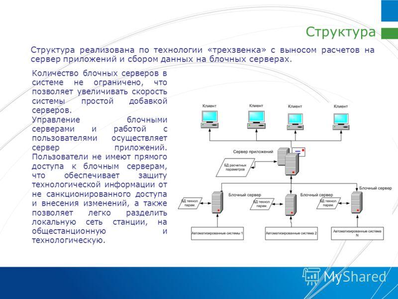 Структура Структура реализована по технологии «трехзвенка» с выносом расчетов на сервер приложений и сбором данных на блочных серверах. Количество блочных серверов в системе не ограничено, что позволяет увеличивать скорость системы простой добавкой с