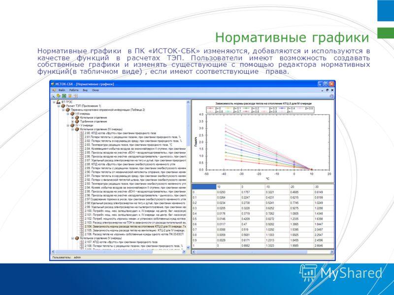 Нормативные графики Нормативные графики в ПК «ИСТОК-СБК» изменяются, добавляются и используются в качестве функций в расчетах ТЭП. Пользователи имеют возможность создавать собственные графики и изменять существующие с помощью редактора нормативных фу