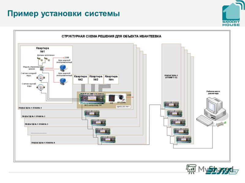 Пример установки системы