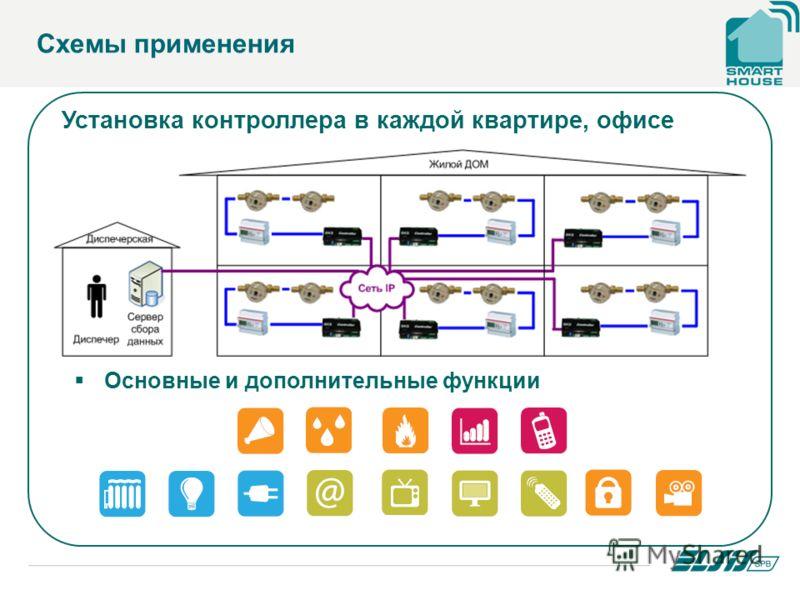 Схемы применения Основные и дополнительные функции Установка контроллера в каждой квартире, офисе