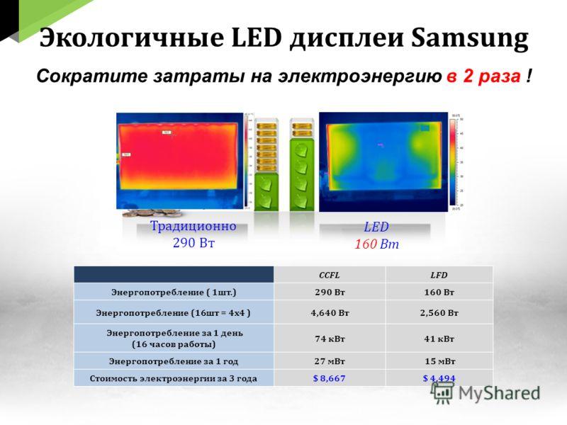 CCFLLFD Энергопотребление ( 1шт.)290 Вт160 Вт Энергопотребление (16шт = 4x4 )4,640 Вт2,560 Вт Энергопотребление за 1 день (16 часов работы) 74 кВт41 кВт Энергопотребление за 1 год27 мВт 15 мВт Стоимость электроэнергии за 3 года$ 8,667$ 4,494 Традицио