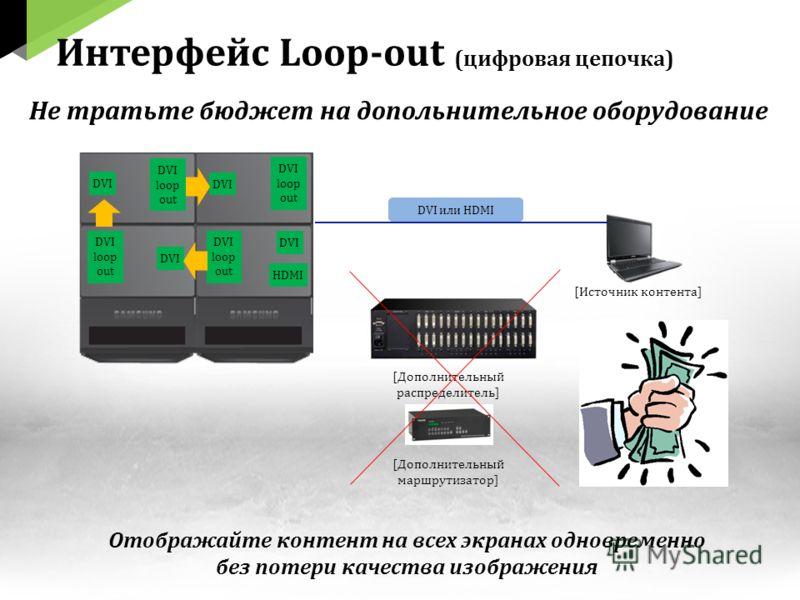 Не тратьте бюджет на допольнительное оборудование HDMI DVI loop out DVI DVI loop out DVI DVI loop out DVI DVI loop out DVI или HDMI [Источник контента] Отображайте контент на всех экранах одновременно без потери качества изображения [Дополнительный р