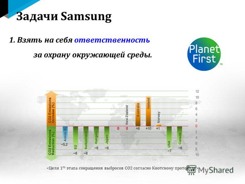 1. Взять на себя ответственность за охрану окружающей среды. Задачи Samsung