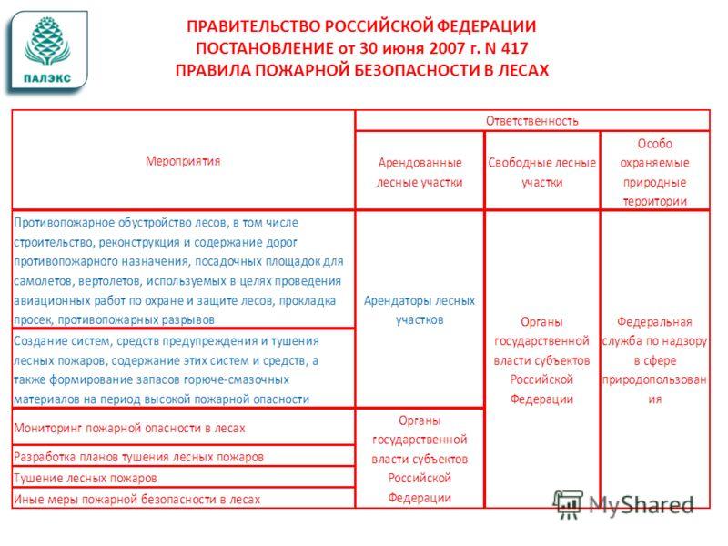 ПРАВИТЕЛЬСТВО РОССИЙСКОЙ ФЕДЕРАЦИИ ПОСТАНОВЛЕНИЕ от 30 июня 2007 г. N 417 ПРАВИЛА ПОЖАРНОЙ БЕЗОПАСНОСТИ В ЛЕСАХ