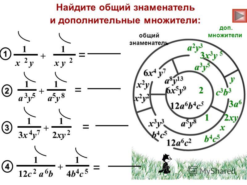 1 x 2 y + 1 x y 2 = Найдите общий знаменатель и дополнительные множители: x2y2x2y2x2y2x2y2 y x 1 общий знаменатель доп. множители 2 1 a 3 y 5 + 1 a 5 y 8 = = = 1 3x 4 y 7 + 1 2xy 2 1 12c 2 a 6 b + 1 4b 4 c 5 3 4 6x4 y76x4 y76x4 y76x4 y7 а5y8а5y8а5y8а
