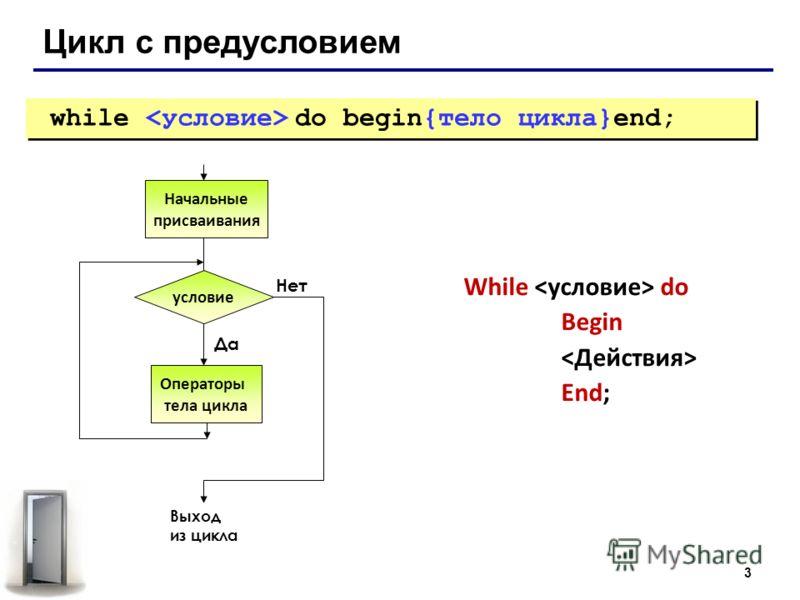 3 Цикл с предусловием while do begin{тело цикла}end; While do Begin End; Операторы тела цикла Выход из цикла условие Да Нет Начальные присваивания