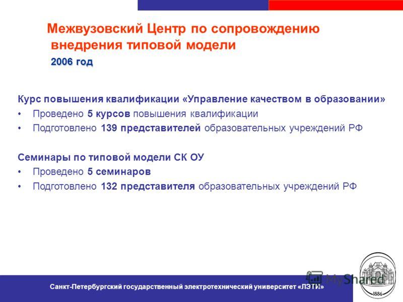 Санкт-Петербургский государственный электротехнический университет «ЛЭТИ» Межвузовский Центр по сопровождению внедрения типовой модели 2006 год Курс повышения квалификации «Управление качеством в образовании» Проведено 5 курсов повышения квалификации