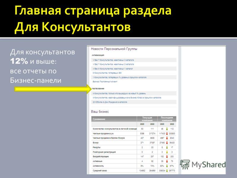 Для консультантов 12% и выше: все отчеты по Бизнес-панели