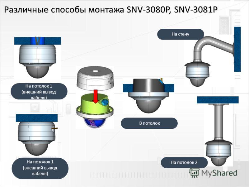 Различные способы монтажа SNV-3080P, SNV-3081P На потолок 1 (внешний вывод кабеля) В потолок На стену На потолок 2 На потолок 1 (внешний вывод кабеля)