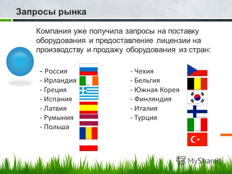 Запросы рынка Компания уже получила запросы на поставку оборудования и предоставление лицензии на производству и продажу оборудования из стран: - Россия - Ирландия - Греция - Испания - Латвия - Румыния - Польша - Чехия - Бельгия - Южная Корея - Финля