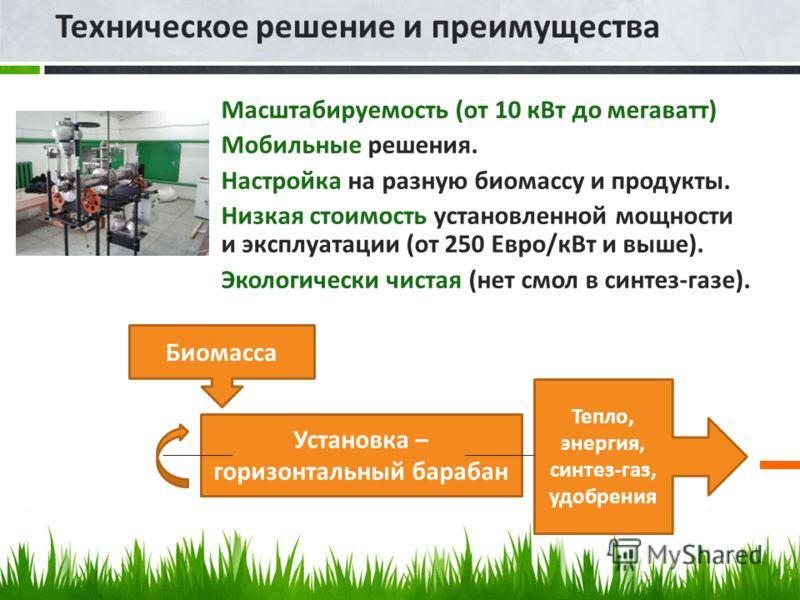 Техническое решение и преимущества Масштабируемость (от 10 кВт до мегаватт) Мобильные решения. Настройка на разную биомассу и продукты. Низкая стоимость установленной мощности и эксплуатации (от 250 Евро/кВт и выше). Экологически чистая (нет смол в с