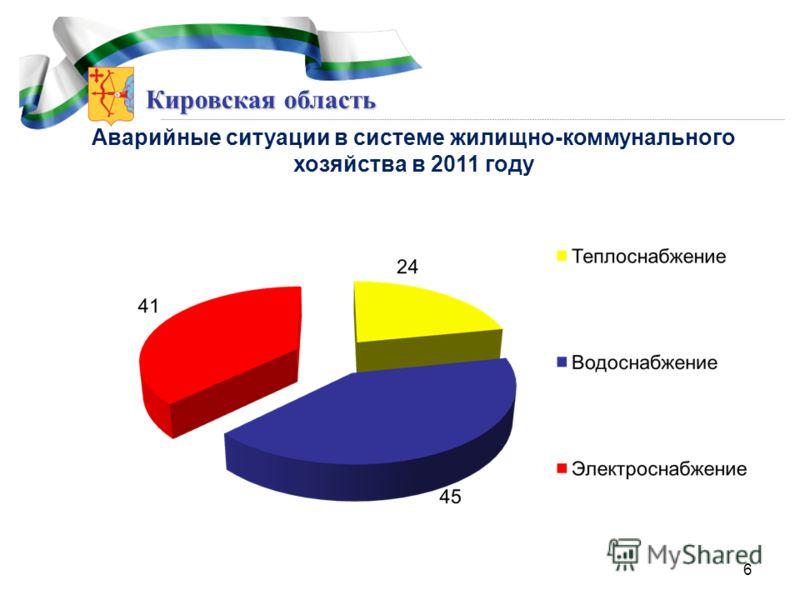 Кировская область Аварийные ситуации в системе жилищно-коммунального хозяйства в 2011 году 6