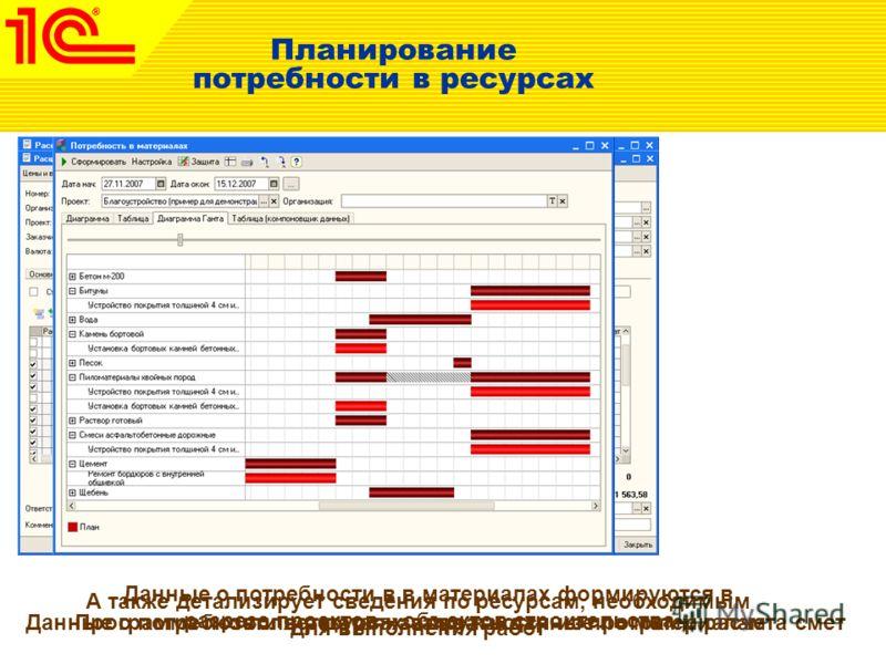 Планирование потребности в ресурсах Данные о потребности в ресурсах загружаются из программ расчета сметПрограмма позволяет детализировать данные по материалам А также детализирует сведения по ресурсам, необходимым для выполнения работ Данные о потре