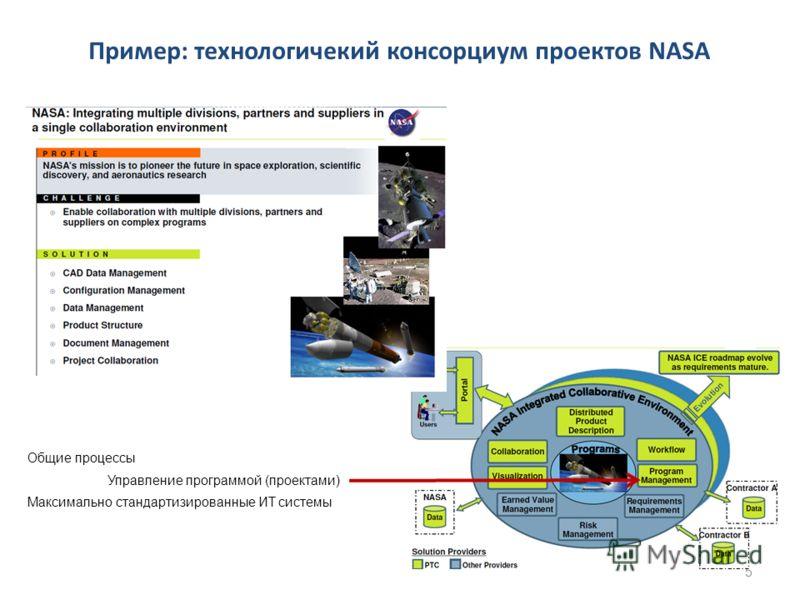 Пример: технологичекий консорциум проектов NASA 5 Общие процессы Управление программой (проектами) Максимально стандартизированные ИТ системы