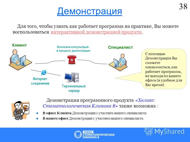 Клиент Интернет соединение Специалист Возможна консультация в процессе демонстрации Терминальный сервер Для того, чтобы узнать как работает программа на практике, Вы можете воспользоваться интерактивной демонстрацией продукта. Демонстрация программно