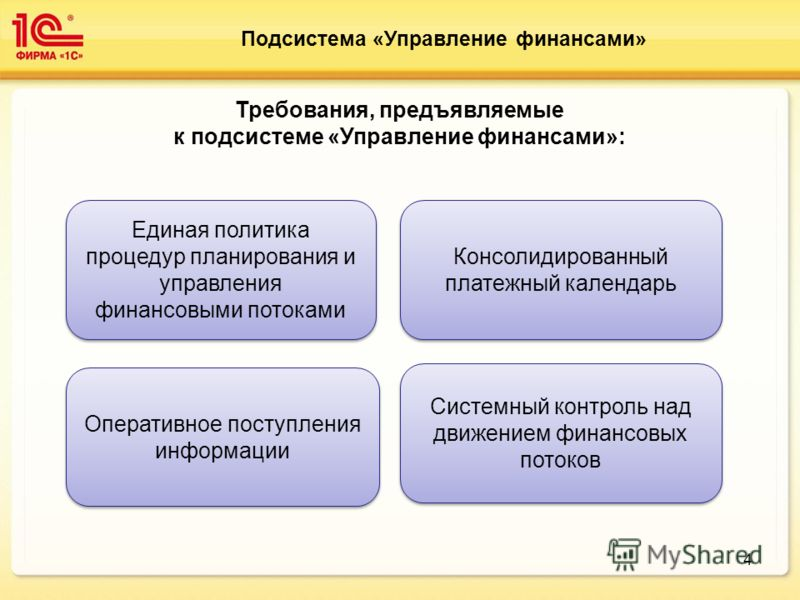 4 Подсистема «Управление финансами» Требования, предъявляемые к подсистеме «Управление финансами»: Единая политика процедур планирования и управления финансовыми потоками Единая политика процедур планирования и управления финансовыми потоками Консоли