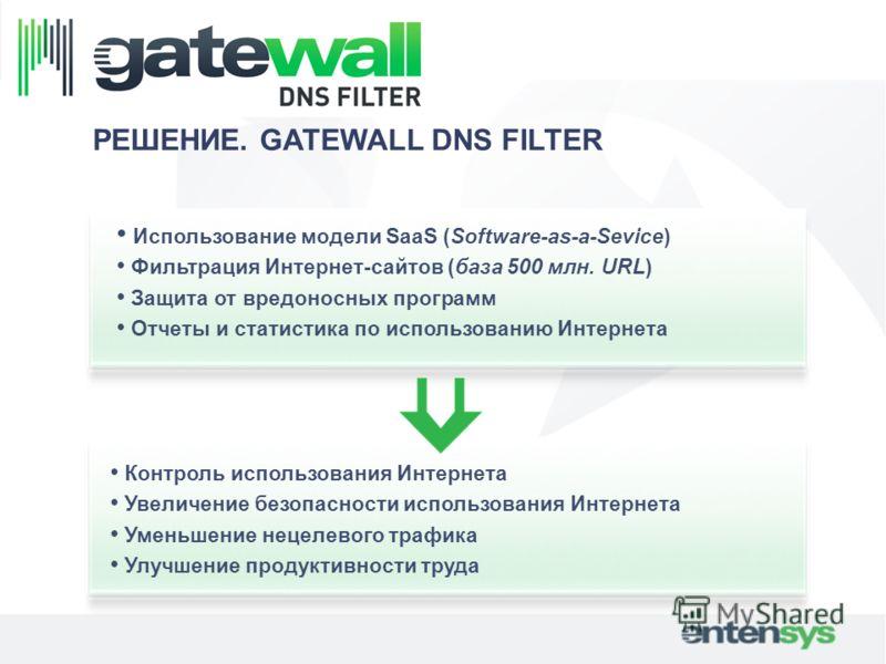 Использование модели SaaS (Software-as-a-Sevice) Фильтрация Интернет-сайтов (база 500 млн. URL) Защита от вредоносных программ Отчеты и статистика по использованию Интернета Контроль использования Интернета Увеличение безопасности использования Интер
