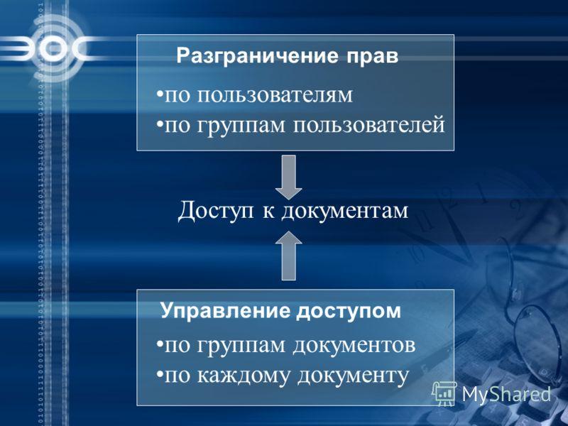 Разграничение прав по пользователям по группам пользователей Управление доступом по группам документов по каждому документу Доступ к документам