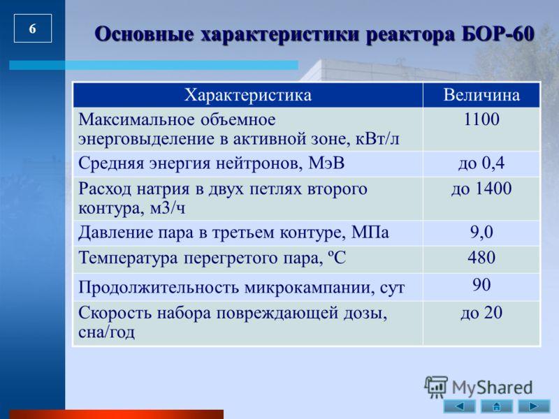 6 ХарактеристикаВеличина Максимальное объемное энерговыделение в активной зоне, кВт/л 1100 Средняя энергия нейтронов, МэВдо 0,4 Расход натрия в двух петлях второго контура, м3/ч до 1400 Давление пара в третьем контуре, МПа9,0 Температура перегретого