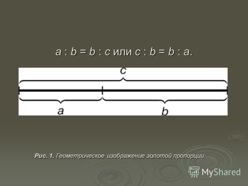a : b = b : c или с : b = b : а. Рис. 1. Геометрическое изображение золотой пропорции