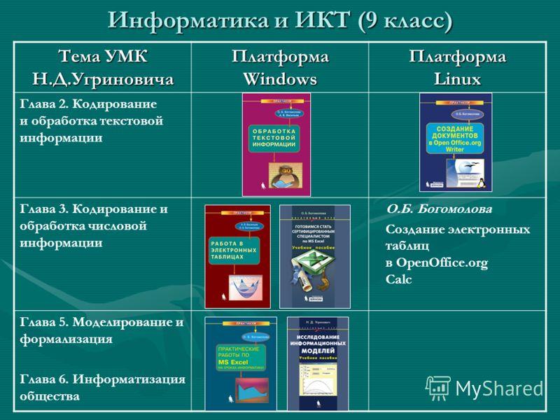 Информатика и ИКТ (9 класс) Тема УМК Н.Д.Угриновича Платформа Windows Платформа Linux Глава 2. Кодирование и обработка текстовой информации Глава 3. Кодирование и обработка числовой информации О.Б. Богомолова Создание электронных таблиц в OpenOffice.