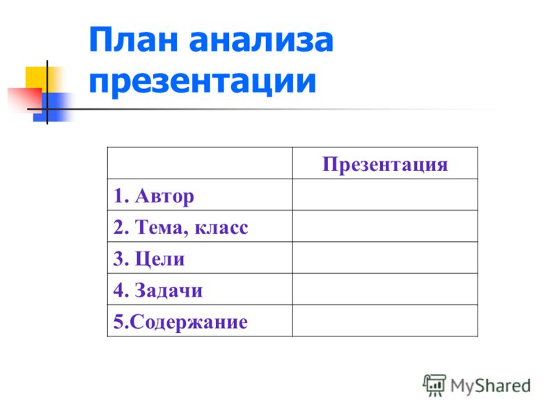 План анализа презентации Презентация 1. Автор 2. Тема, класс 3. Цели 4. Задачи 5.Содержание