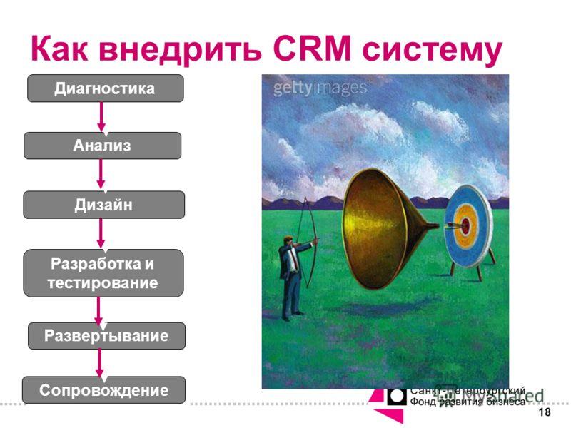 18 Как внедрить CRM систему Диагностика Анализ Дизайн Сопровождение Разработка и тестирование Развертывание