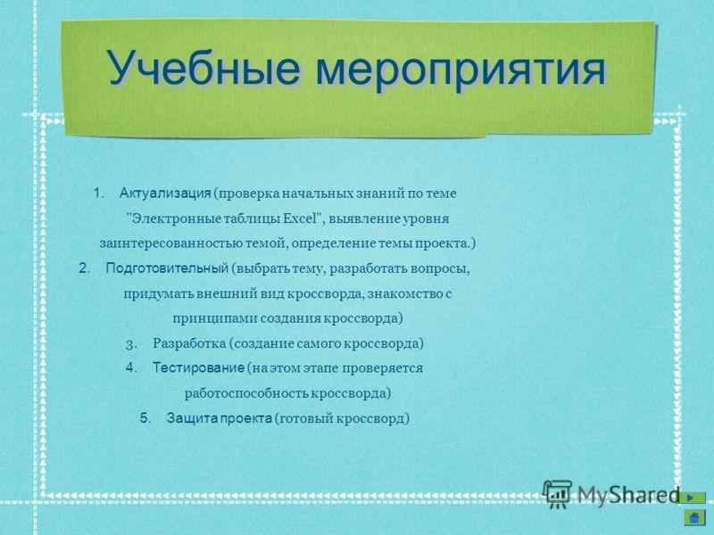 1.Актуализация (проверка начальных знаний по теме