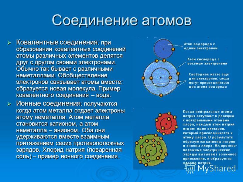 Соединение атомов Ковалентные соединения: при образовании ковалентных соединений атомы различных элементов делятся друг с другом своими электронами. Обычно так бывает с различными неметаллами. Обобществление электронов связывает атомы вместе: образуе